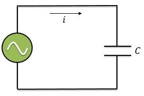 Circuito puramente capacitivo