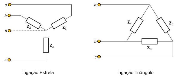 Esquema ilustrativo da ligação de cargas em Estrela e em Triângulo