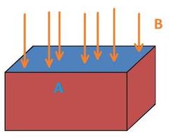 Densidade de fluxo constante na seção