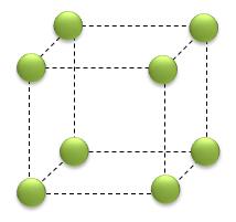 Célula cúbica simples
