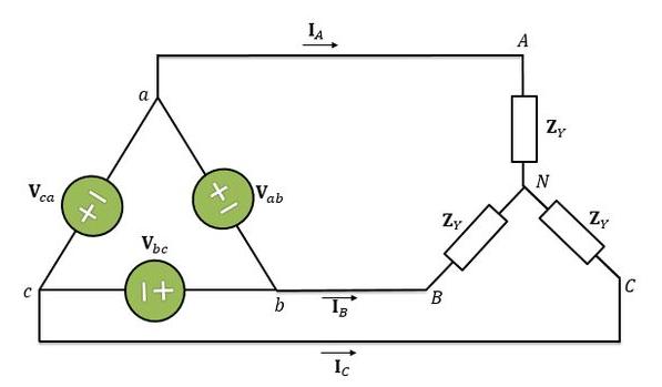 Esquema ilustrativo da conexão triângulo-estrela