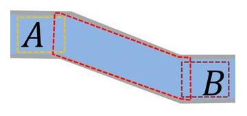 Possíveis regiões do espaço escolhidas como VC
