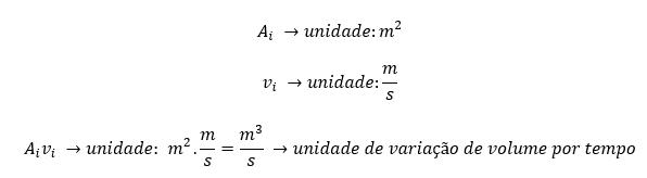 A multiplicação da área transversal pela velocidade de escoamento em determinado ponto nos dá a variação de volume por tempo nesse mesmo ponto.