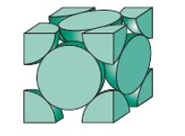Átomos no interior do cubo