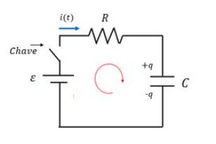 Representação de um circuito RC