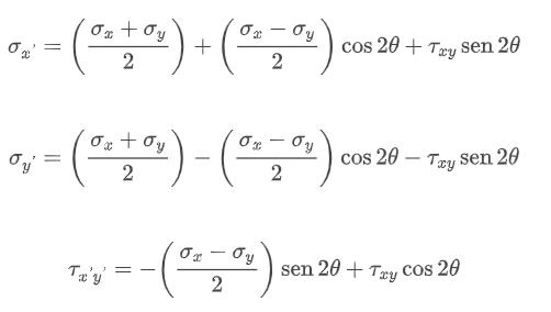 Fórmulas para cálculo de tensões com o elemento rotacionado