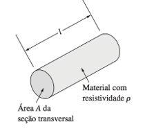 Material condutor