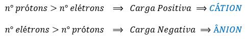 Defini��ão de cátion e ânion