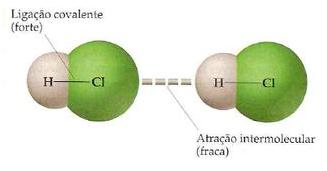 Ligação química