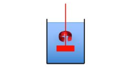 Representação de um fluxo tangencial