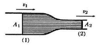Escoamento de um fluido no interior de um tubo, de um ponto