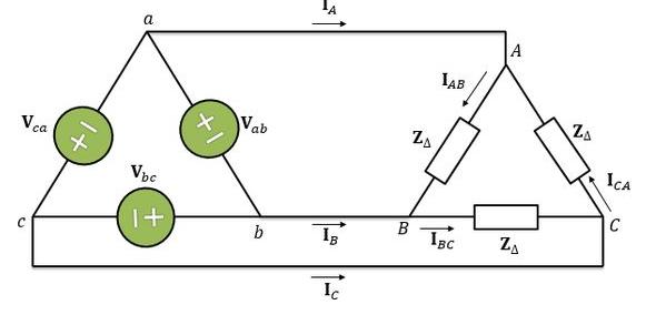 Esquema ilustrativo da conexão triângulo-triângulo